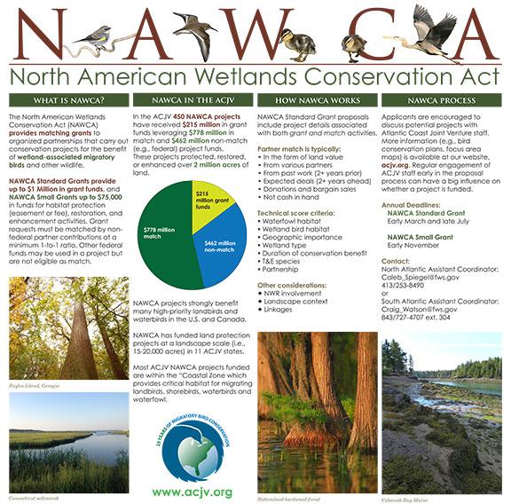NAWCA-poster-2014-tn